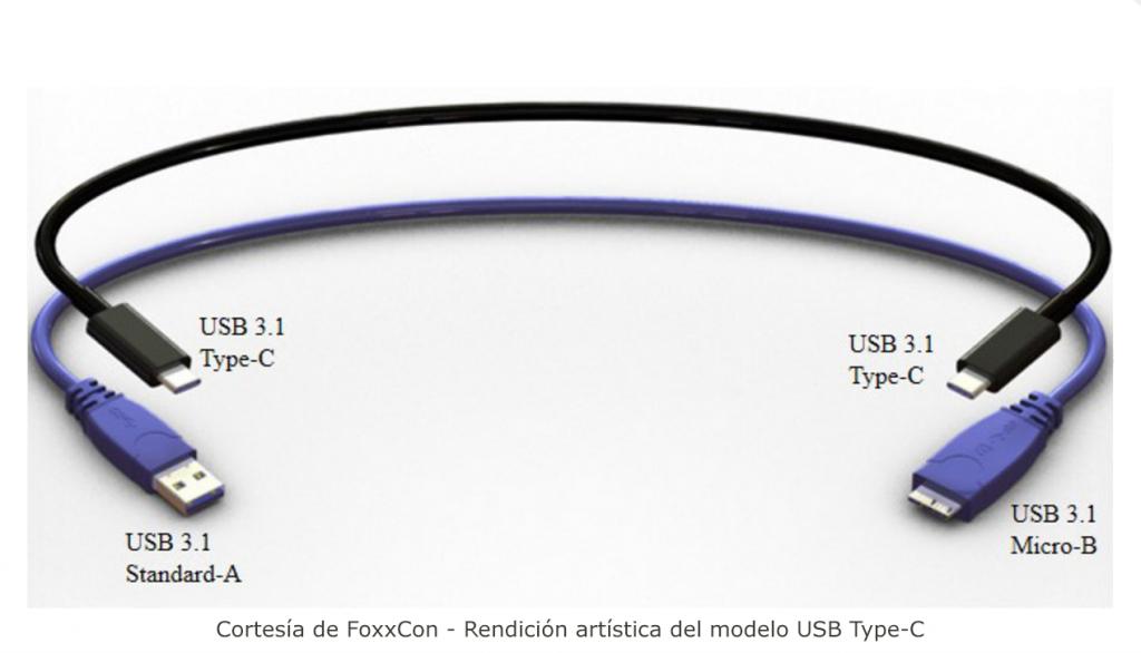 Modelo conceptual - USB Type-C